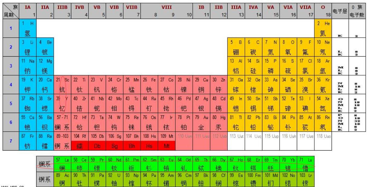 元素周期表1.jpg